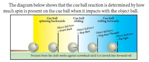 cue-ball-reaction